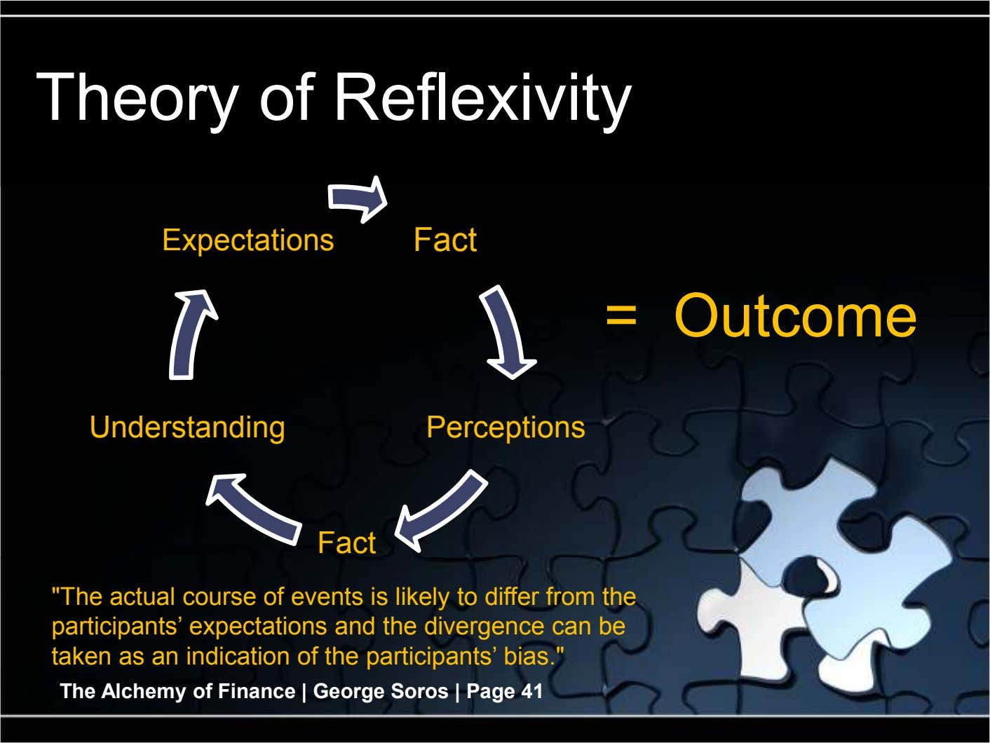 "Theory of Reflexivity Expectations Fact = Outcome Understanding Perceptions Fact ""The actual course of events is"