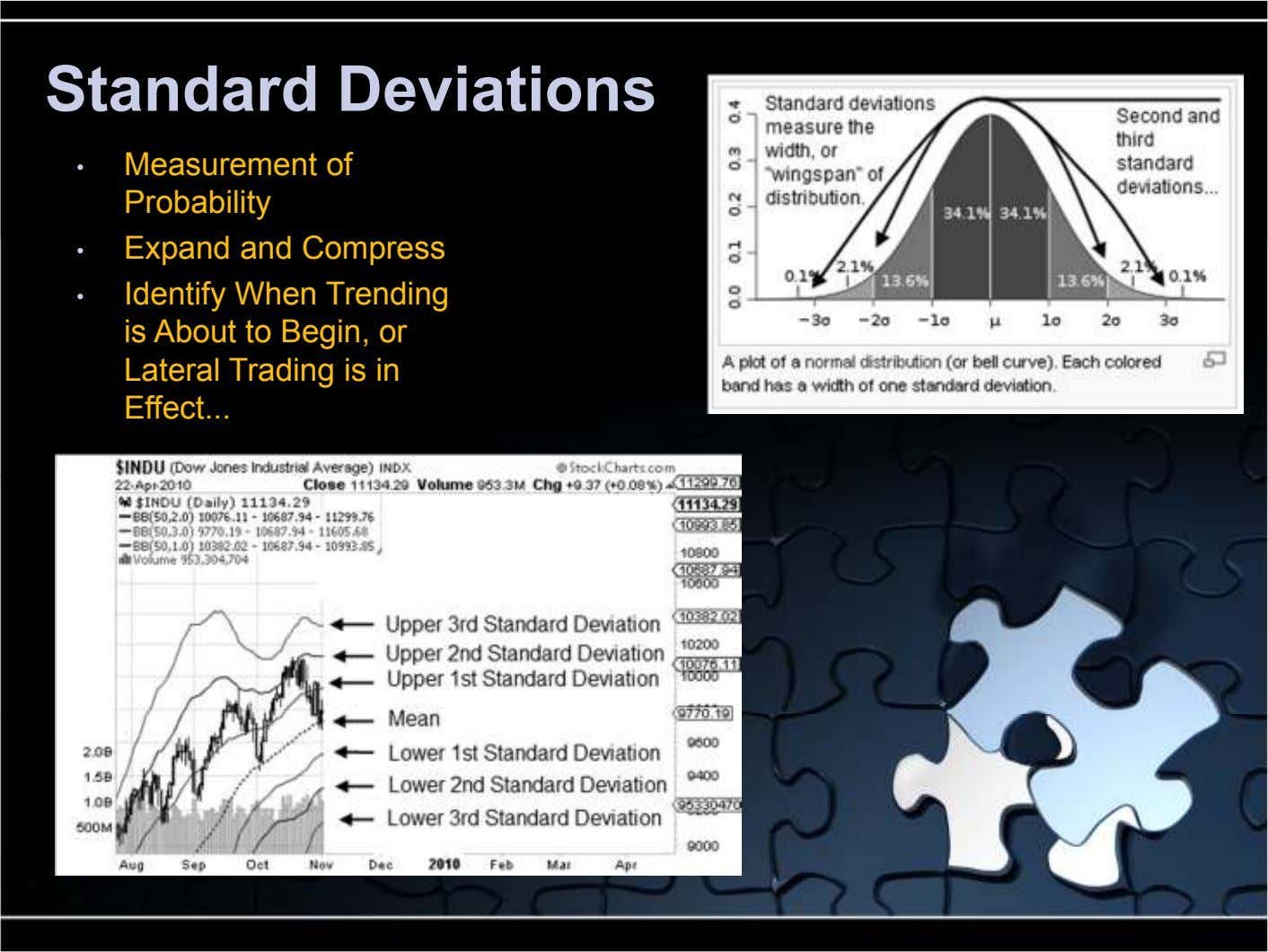 Standard Deviations • • Measurement of Probability Expand and Compress • Identify When Trending is About