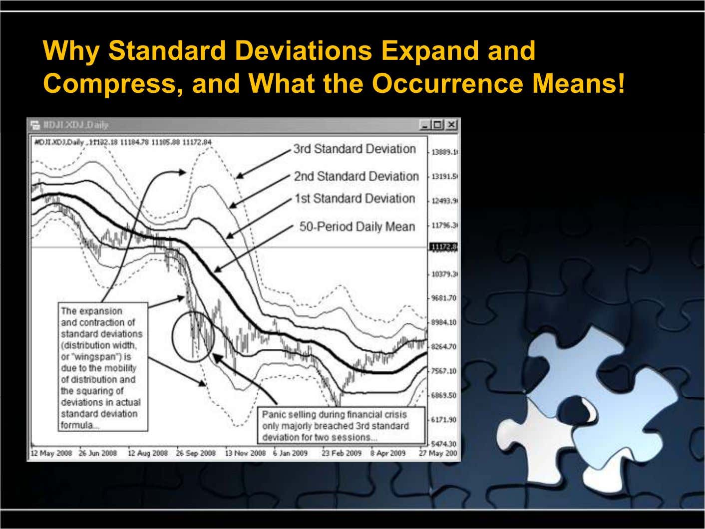 Why Standard Deviations Expand and Compress, and What the Occurrence Means!