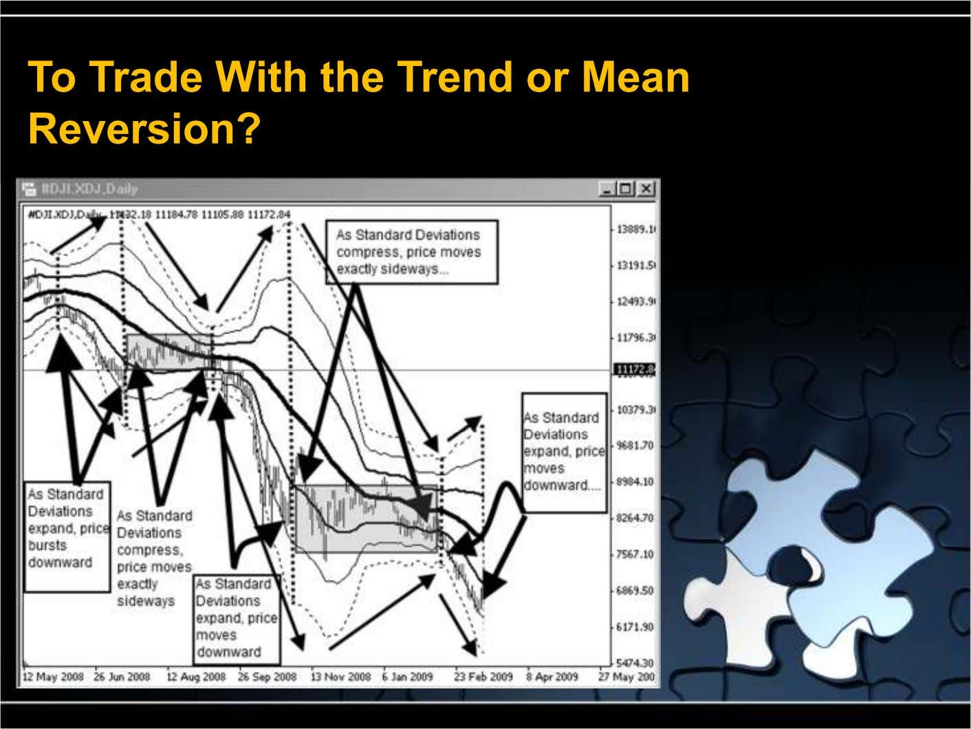 To Trade With the Trend or Mean Reversion?