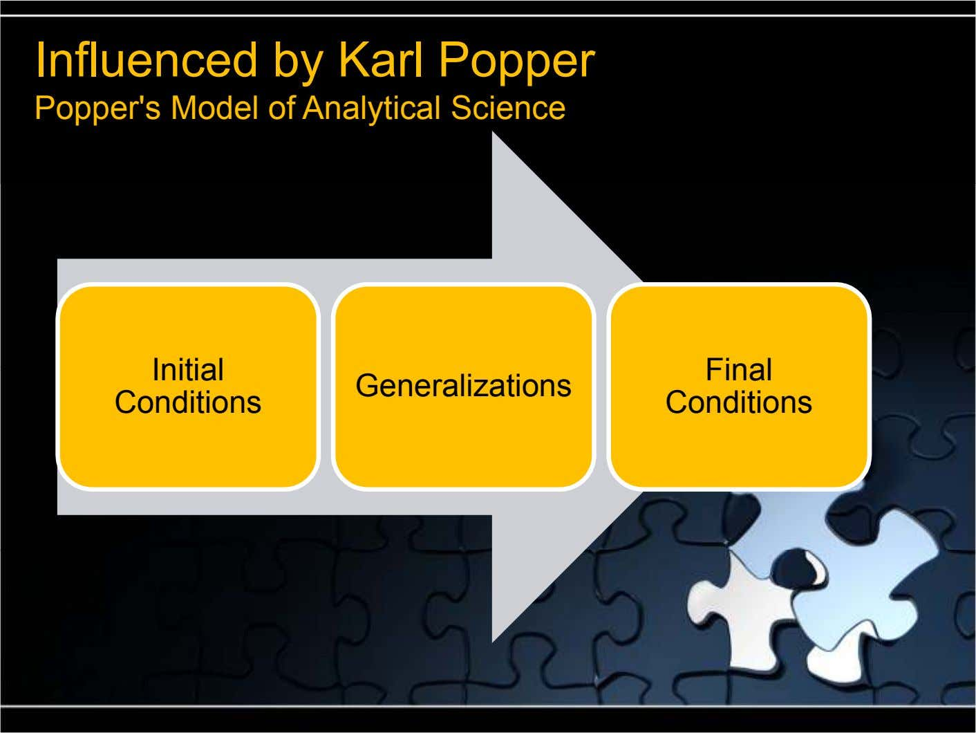 Influenced by Karl Popper Popper's Model of Analytical Science Initial Final Generalizations Conditions Conditions