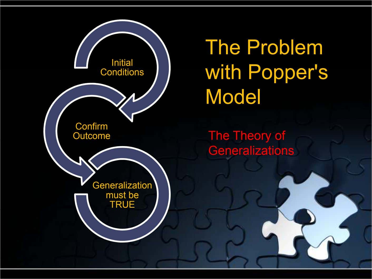 Initial Conditions The Problem with Popper's Model Confirm Outcome The Theory of Generalizations Generalization must be