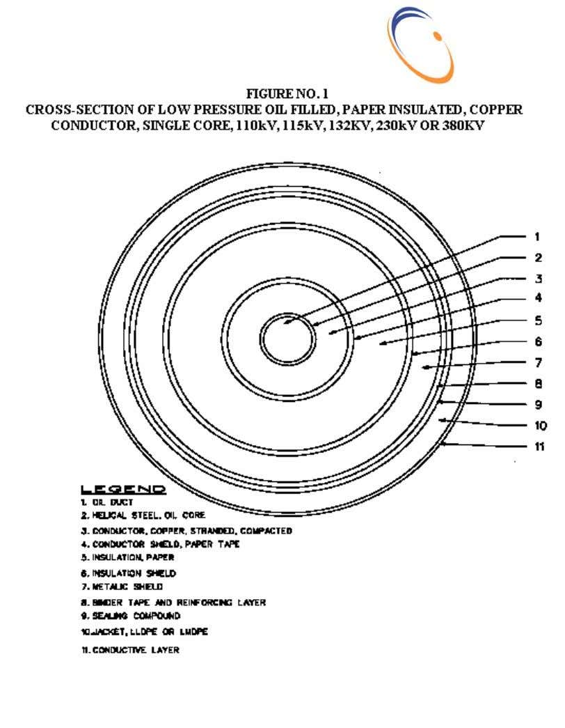 TRANSMISSION MATERIALS STANDARD SPECIFICATION 1 1 - T M S S - 0 3 ,