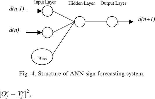 Input Layer Hidden Layer Output Layer d(n-1) d(n+1) d(n) Bias Fig. 4. Structure of ANN