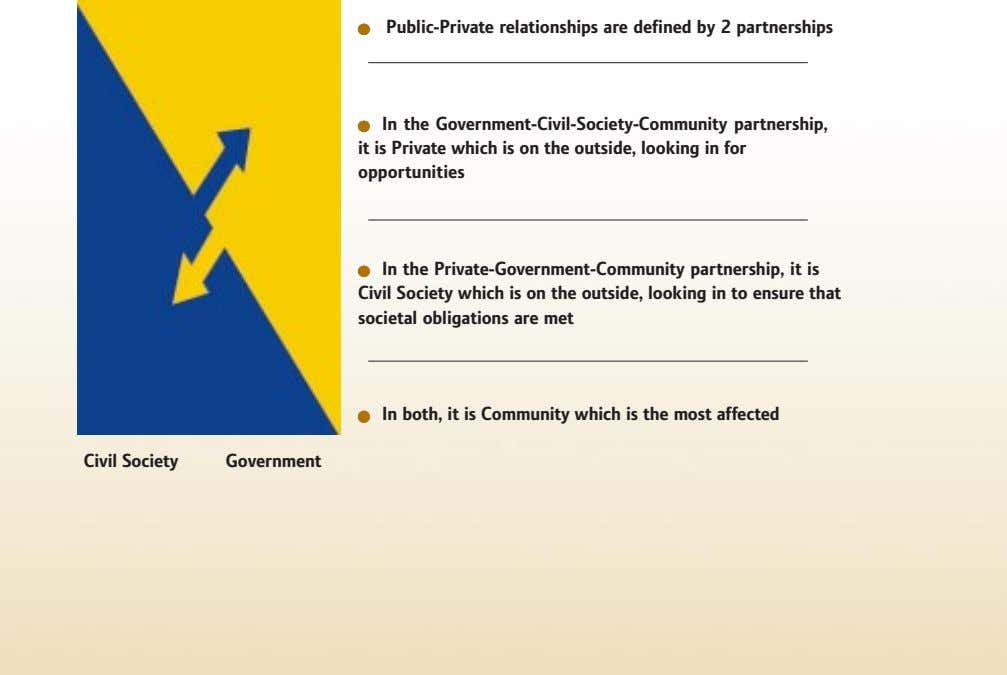Public-Private relationships are defined by 2 partnerships ●●●●● ●●●●● In the