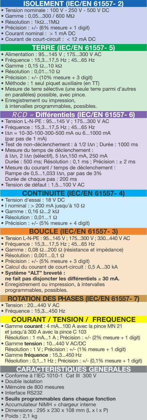 ISOLEMENT (IEC/EN 61557- 2) • Tension nominale : 100 V - 250 V - 500