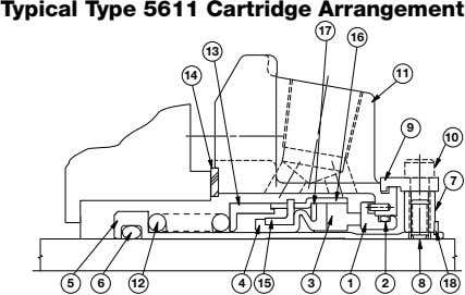 Typical Type 5611 Cartridge Arrangement 17 16 13 14 11 9 10 7 5 6