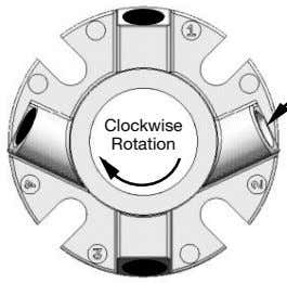 Clockwise Rotation