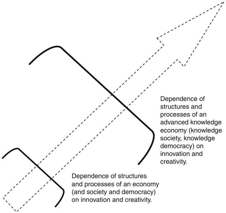 Dependence of structures and processes of an advanced knowledge economy (knowledge society, knowledge democracy) on