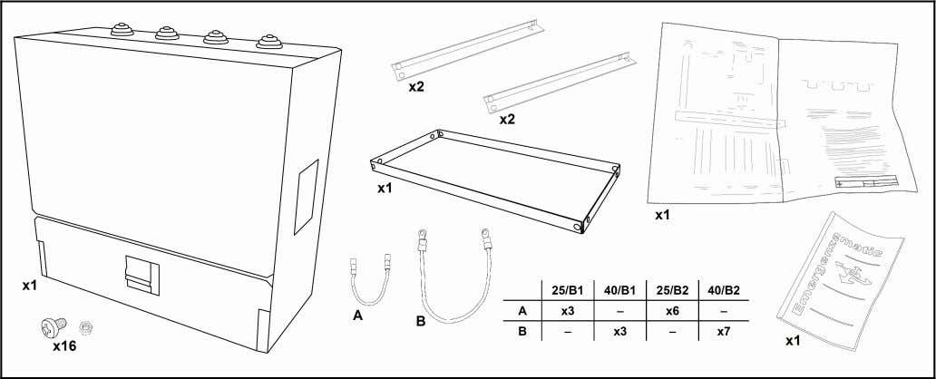 Basic standard equipments: Packed materials NOTE: Image shown above is indicative only. Cabinet may differ from