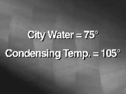 means operating conditions where incoming municipal water is at 75°F and condensing temperature is 105°F, a
