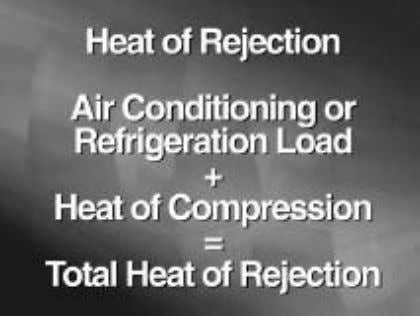 total heat of rejection. selecting the right condenser Sizing by Total Heat of Rejection For example,