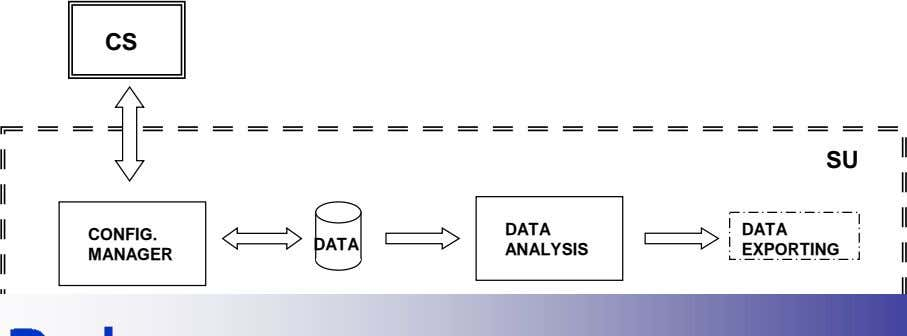 CS SU DATA DATA CONFIG. DATA ANALYSIS EXPORTING MANAGER
