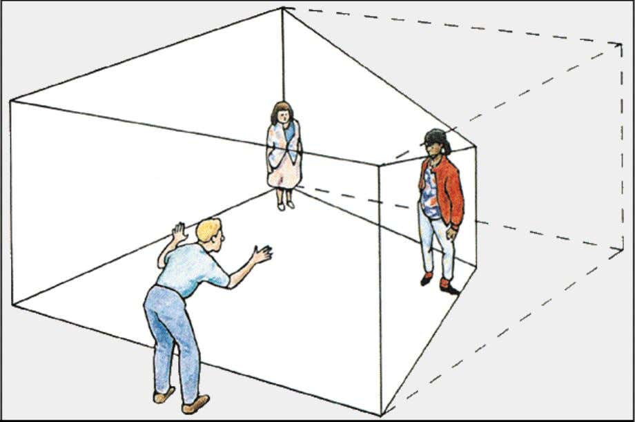 Perceptual Organization: Size-Distance Relationship