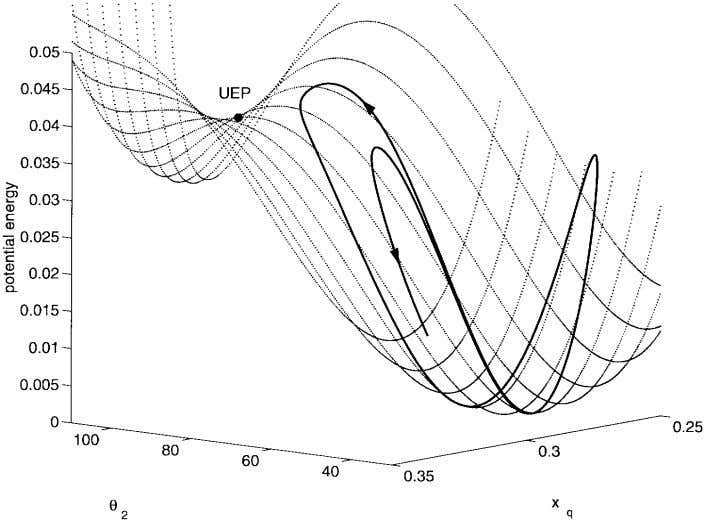 THEORY AND APPLICATIONS, VOL. 44, NO. 9, SEPTEMBER 1997 Fig. 5. Stable trajectory in the potential