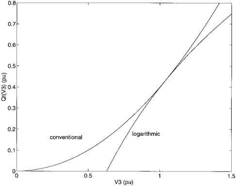 THEORY AND APPLICATIONS, VOL. 44, NO. 9, SEPTEMBER 1997 Fig. 2. Conventional transient load characteristic and