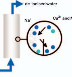 de-ionised water Na +