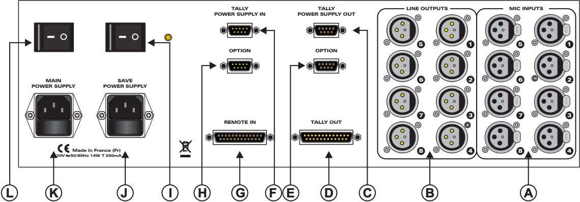 TALLY POWER SUPPLY IN TALLY POWER SUPPLY OUT LINE OUTPUTS MIC INPUTS 5 1 5