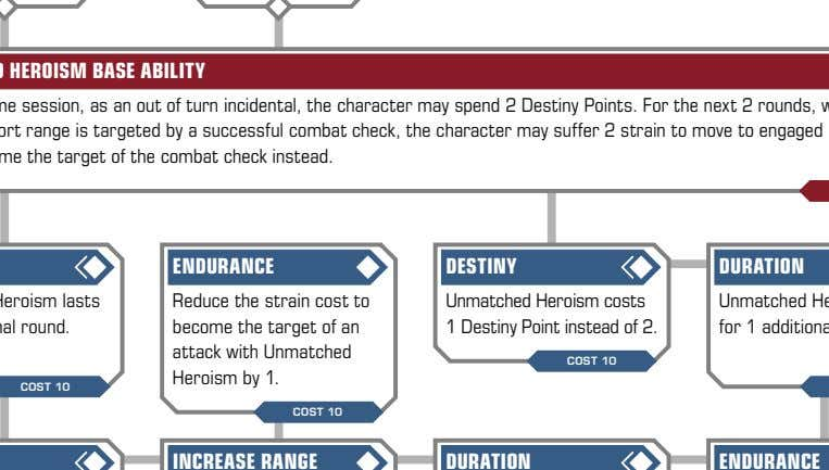 HEROISM BASE ABILITY ENDURANCE DESTINY DURATION Reduce the strain cost to become the target of