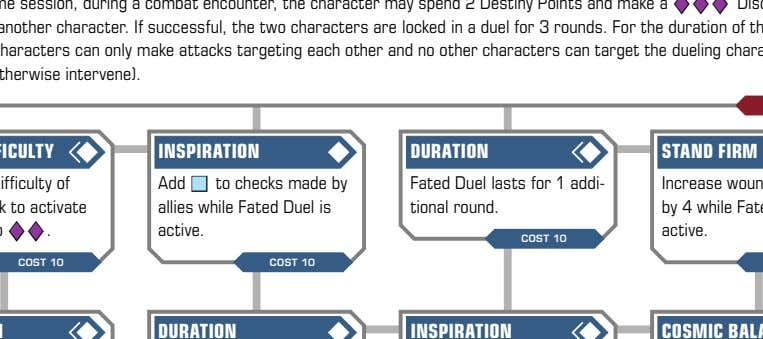 INSPIRATION DURATION STAND FIRM Add b to checks made by dd. allies while Fated Duel