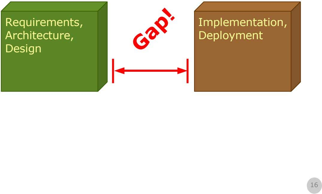 Requirements, Implementation, Architecture, Deployment Design 16