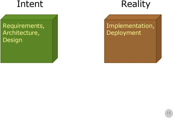 Intent Reality Requirements, Implementation, Architecture, Deployment Design 15