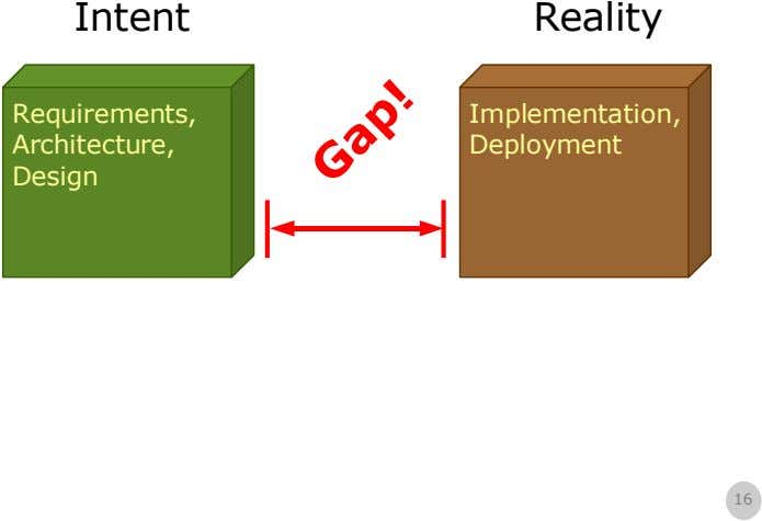 Intent Reality Requirements, Implementation, Architecture, Deployment Design 16 Gap!