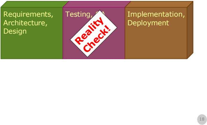 Requirements, Testing, QA Implementation, Architecture, Deployment Design 18 Reality Check!