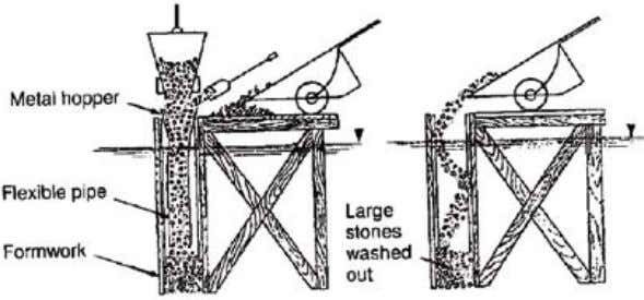 FIGURE 22 Placing of concrete under water using a tremie (left)