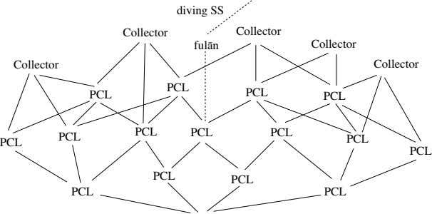 diving SS Collector Collector ful n Collector Collector Collector PCL PCL PCL PCL PCL PCL