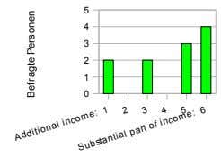2 part 3 of income:
