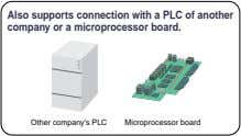Also supports connection with a PLC of another company or a microprocessor board. Other company's