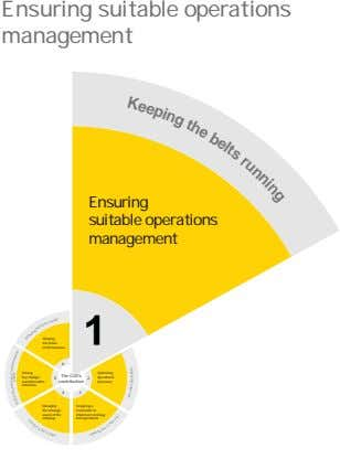 Ensuring suitable operations management K e e p i n g t h Ensuring e