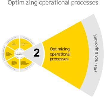 Optimizing operational processes K e e p Shaping Ensuring the future suitable operations i of