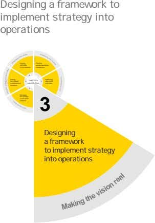 Designing a framework to implement strategy into operations p e i e n K g