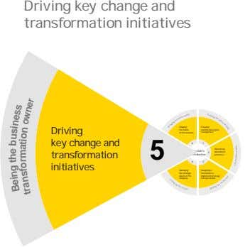 Driving key change and transformation initiatives p e e i K n g t h