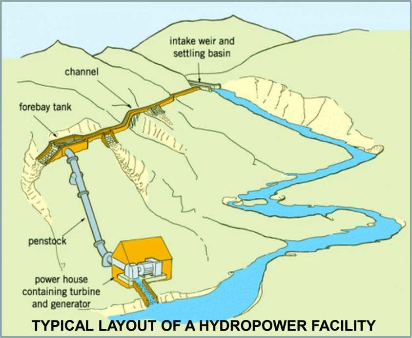 TYPICAL LAYOUT OF A HYDROPOWER FACILITY