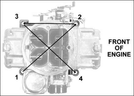 pattern (60 -80 in./lbs.), as shown in Figure 4. Figure 4 — Carburetor hold-down nut torque