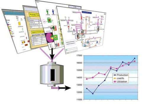 Our simulation expertise has been applied to pilot plant, bulk API, biotechnology and secondary production processes.