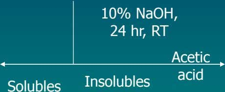 10% NaOH, 24 hr, RT Acetic acid Insolubles Solubles