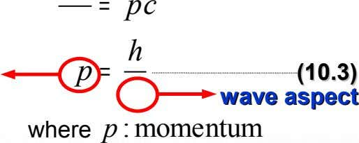 = pc h p = (10.3) (10.3) wave wave aspect aspect where p : momentum
