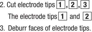 2. Cut electrode tips 1 , 2 , 3 The electrode tips 1 and 2
