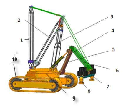 weights and working radius. The mechanism is shown in Fig 1. 1.main arms 2.superlift mast 3.superlift