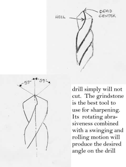 drill simply will not cut. The grindstone is the best tool to use for sharpening.