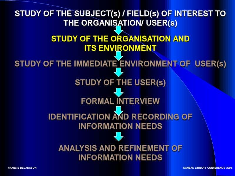 STUDY OF THE SUBJECT(s) / FIELD(s) OF INTEREST TO THE ORGANISATION/ USER(s) STUDY OF THE