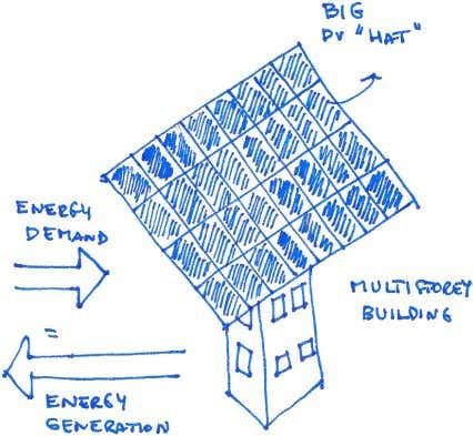 Photovoltaics, architecture and net zero energy buildings Figure 12. Conceptual sketch for a minimal formal result