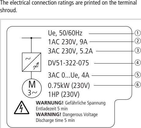 The electrical connection ratings are printed on the terminal shroud. Ue, 50/60Hz 1AC 230V, 9A