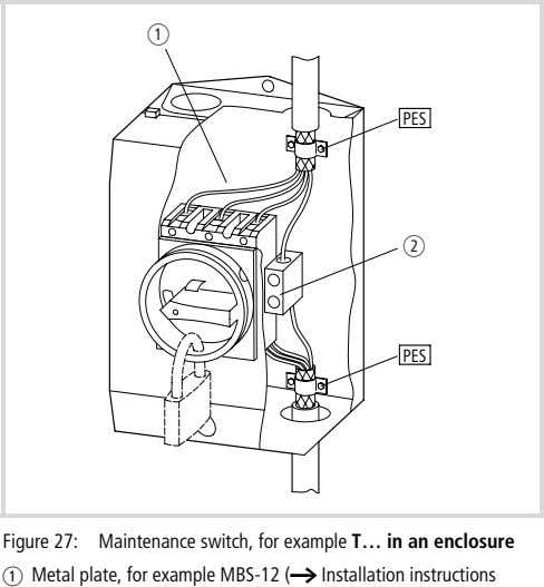 a PES b PES Figure 27: Maintenance switch, for example T… in an enclosure a