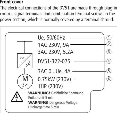 Front cover The electrical connections of the DV51 are made through plug-in control signal terminals