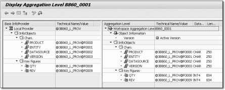 to be an InfoProvider and can be viewed in Transaction RSA1. Figure 10.60 Aggregation Level for